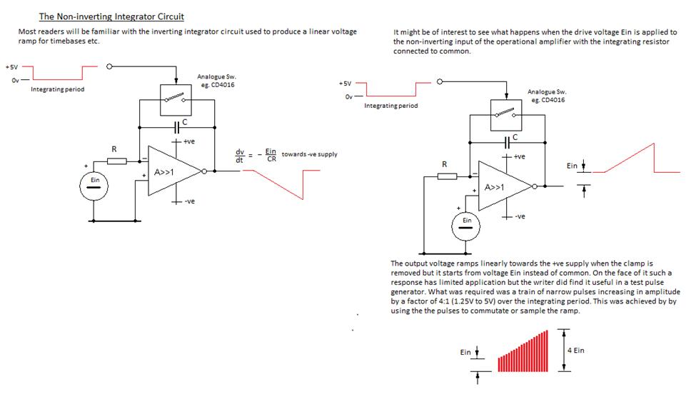 The non inverting integrator circuit